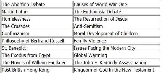 Topics Table